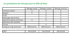 service-menage-villa